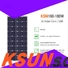Best solar panels china for business for Environmental protection