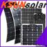 KSUNSOLAR Latest solar panels china manufacturers for Environmental protection