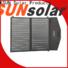 KSUNSOLAR Top best foldable solar panel company for Power generation