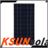 New polycrystalline solar panels cost company for Environmental protection
