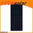 KSUNSOLAR Latest solar panel quality company for powered by