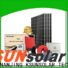 Top residential solar systems manufacturers for powered by
