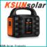 KSUNSOLAR Wholesale solar energy products price manufacturers for Energy saving
