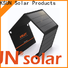 high efficiency solar panels for business for Energy saving