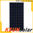 Latest polycrystalline panels for Energy saving