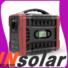 Top solar energy companies for business for Energy saving