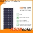Top monocrystalline solar panel manufacturers For photovoltaic power generation