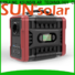 portable rechargeable power supply factory for powered by