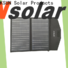 KSUNSOLAR Wholesale portable solar panel for powered by