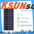 New photovoltaic cell for Power generation