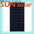 Top multi-solar module Suppliers for Environmental protection