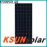 Latest solar system solar panels factory for Energy saving