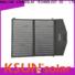 KSUNSOLAR solar panel products company for Environmental protection