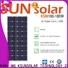 KSUNSOLAR Wholesale solar panels china company for Energy saving