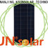Wholesale solar cells and panels company for powered by