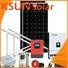 Custom best solar power system for business for Power generation