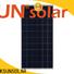KSUNSOLAR solar panel manufacturers for business for Energy saving