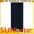 KSUNSOLAR solar power solar panels for business for Energy saving