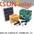KSUNSOLAR Custom residential solar systems for business for Environmental protection