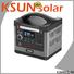 KSUNSOLAR High-quality solar energy system Suppliers for Energy saving
