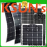 flexible waterproof solar panels company for powered by