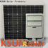 solar energy led lights Supply for Power generation