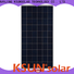 KSUNSOLAR polycrystalline solar panels cost for powered by