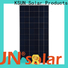 KSUNSOLAR Wholesale multi-solar module manufacturers for powered by