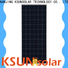 Top poly solar panels for sale company for Environmental protection