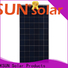 KSUNSOLAR Custom polycrystalline solar module Suppliers for Environmental protection