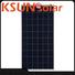 Custom high efficiency solar panels for business for Energy saving