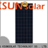 KSUNSOLAR solar panel products Supply for Energy saving