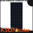 Latest polycrystalline solar panel price factory for powered by