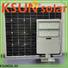KSUNSOLAR New outdoor solar flood lights for Energy saving