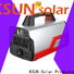 Top portable solar power generator company for powered by