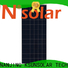 KSUNSOLAR solar energy panel manufacturers for Energy saving